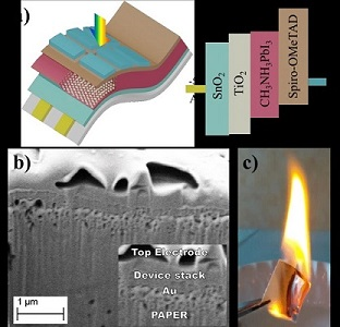on paper perovskite solar cells